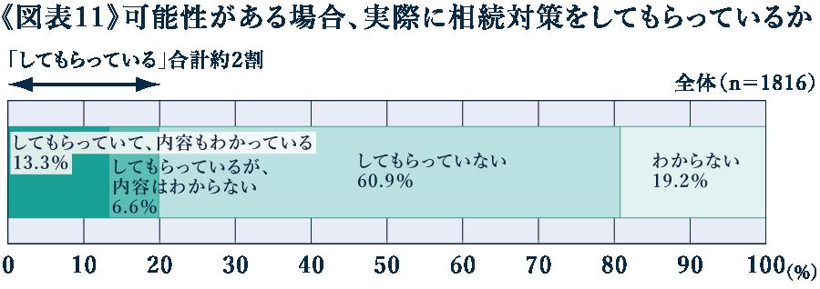 gai011